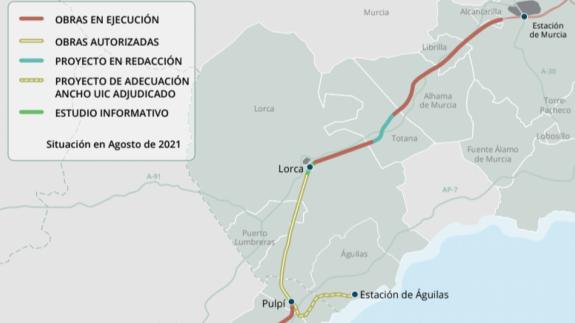 Tramo de la Alta Velocidad entre Murcia y Almería