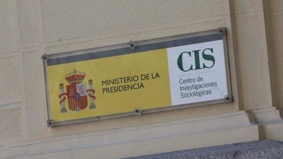 El CIS amplía la ventaja de PSOE mientras Podemos y PP caen y sube Vox, que se coloca a 3 puntos de los 'populares'
