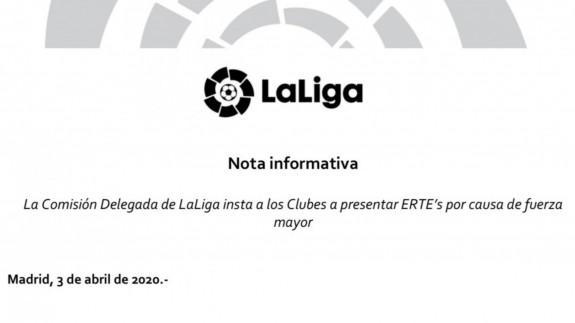 """LaLiga insta a los clubs a presentar los ERTE """"por causa de fuerza mayor"""""""