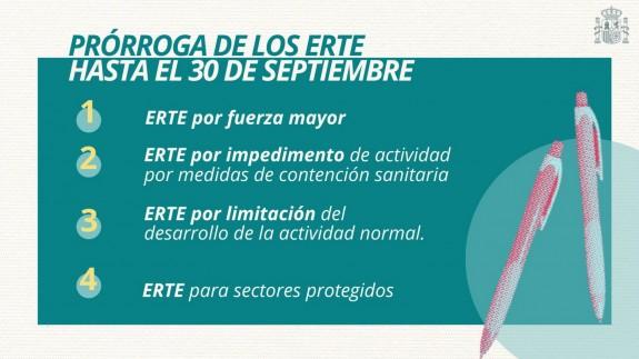 Aprobada la prórroga de los ERTE y las ayudas a los autónomos hasta el 30 de septiembre