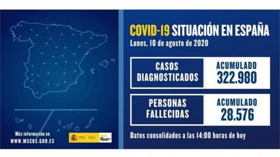 65 fallecidos en España desde el jueves por Coronavirus, la mayoría ancianos de residencias aragonesas