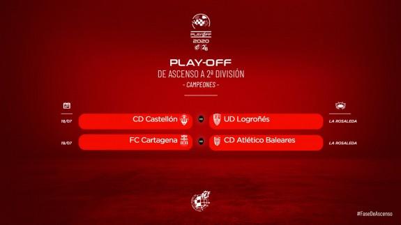 El Cartagena tendrá como rival al Atlético Baleares en la lucha por el ascenso a Segunda División