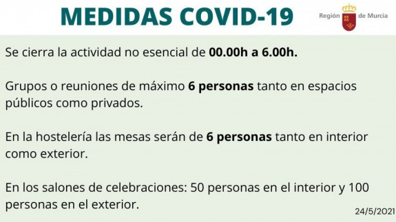 Medidas covid-19 en la Región