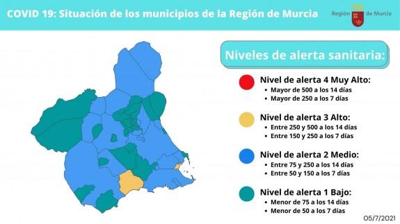 Nivel de alerta por municipios.