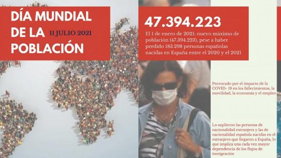 Infografía de UGT sobre población en España.