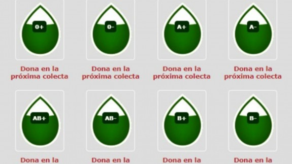 MURyCÍA. El Centro Regional de Hemodonación va a necesitar el doble de sangre diaria cuando se retomen las operaciones