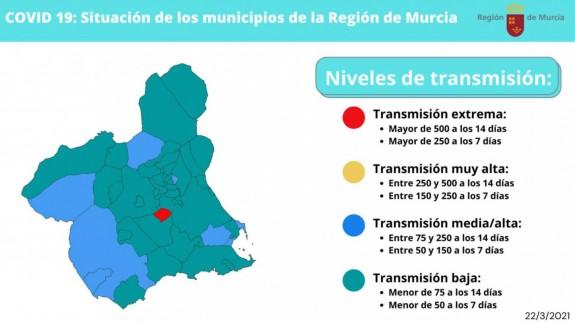 Así quedan las nuevas restricciones por municipios en la Región de Murcia