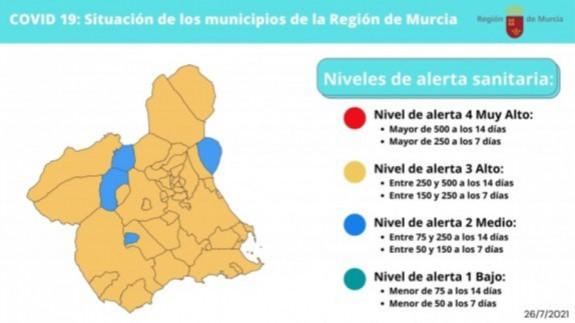Nivel de alerta sanitaria por municipios en la Región de Murcia