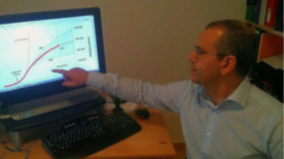 Antonio Guirao en una imagen de archivo.
