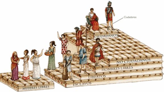 VIVA LA RADIO. Murcia año 2772. La Protección Social en la antigua Roma